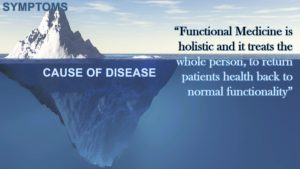 picture2 functional medicine Functional Medicine Picture2 300x169